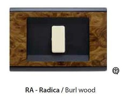Picture of Placca Abs Click 1 Foro Radica -2581ra-